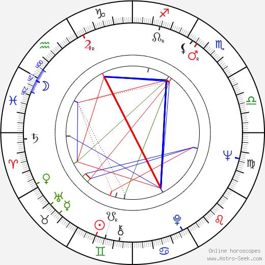 Rosaleen Linehan astro natal birth chart, Rosaleen Linehan horoscope, astrology