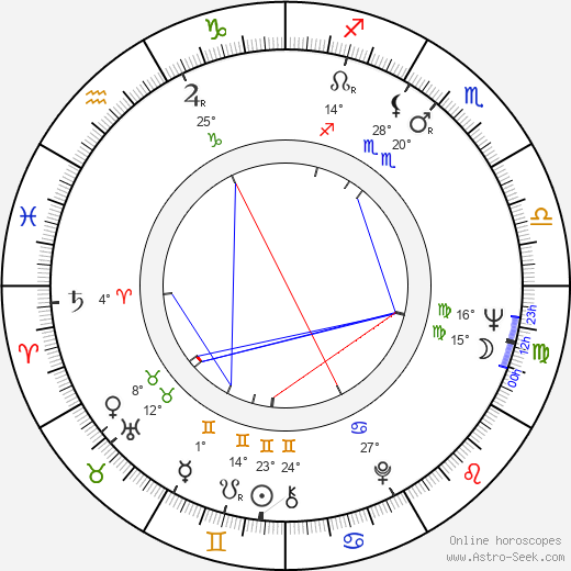 Shirô Itô birth chart, biography, wikipedia 2019, 2020