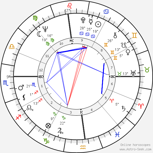 Bill Cosby birth chart, biography, wikipedia 2017, 2018