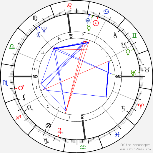 Bill Cosby astro natal birth chart, Bill Cosby horoscope, astrology