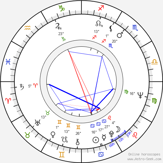 David Hockney birth chart, biography, wikipedia 2019, 2020