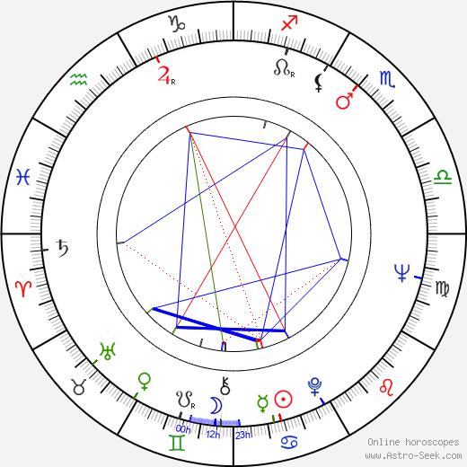 Dina de Marco birth chart, Dina de Marco astro natal horoscope, astrology