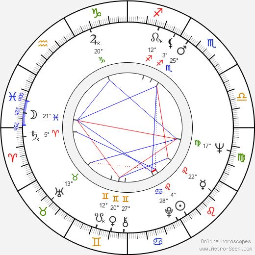 Don Galloway birth chart, biography, wikipedia 2019, 2020