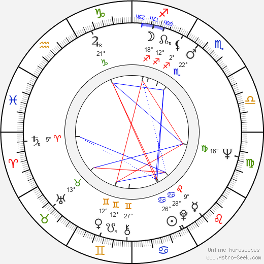 Ken Ogata birth chart, biography, wikipedia 2018, 2019