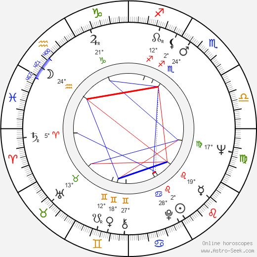 Paul Collins birth chart, biography, wikipedia 2019, 2020