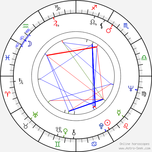 Paul Collins astro natal birth chart, Paul Collins horoscope, astrology