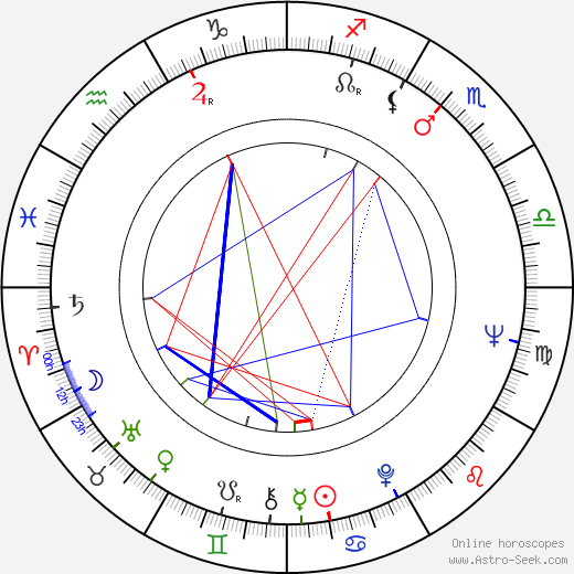 Polly Holliday astro natal birth chart, Polly Holliday horoscope, astrology