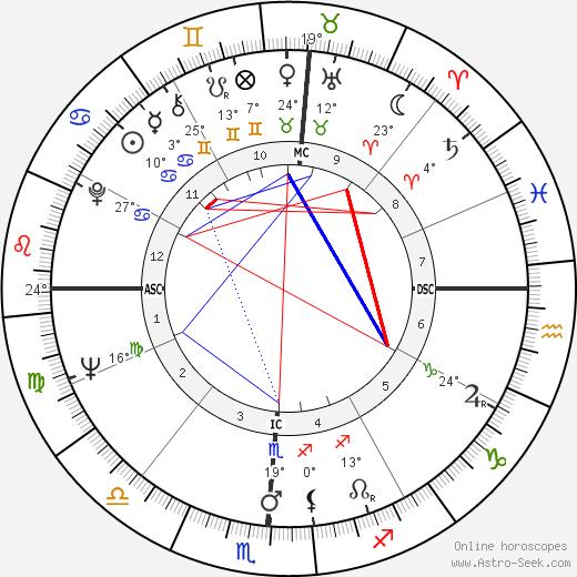 Richard Petty Биография в Википедии 2020, 2021