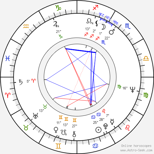 Scott Bushnell birth chart, biography, wikipedia 2020, 2021