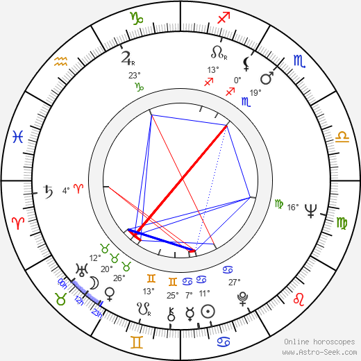 Sonja Tammela birth chart, biography, wikipedia 2019, 2020