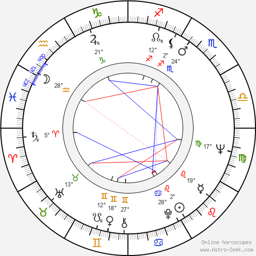 Todd Armstrong birth chart, biography, wikipedia 2018, 2019