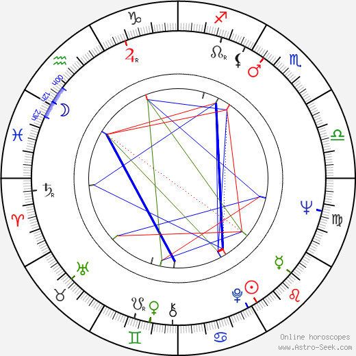 Todd Armstrong astro natal birth chart, Todd Armstrong horoscope, astrology