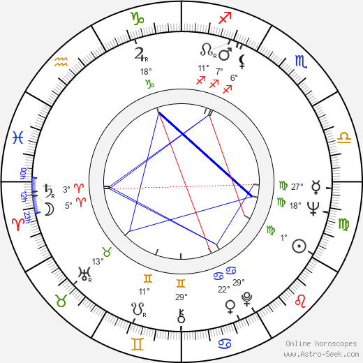 Bob Anderegg birth chart, biography, wikipedia 2019, 2020