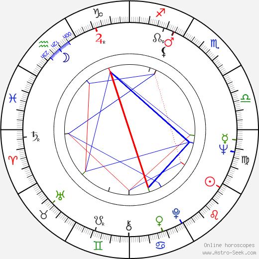 Bobby Smith birth chart, Bobby Smith astro natal horoscope, astrology
