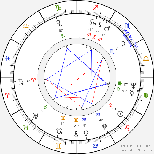 Carol Eve Rossen birth chart, biography, wikipedia 2019, 2020