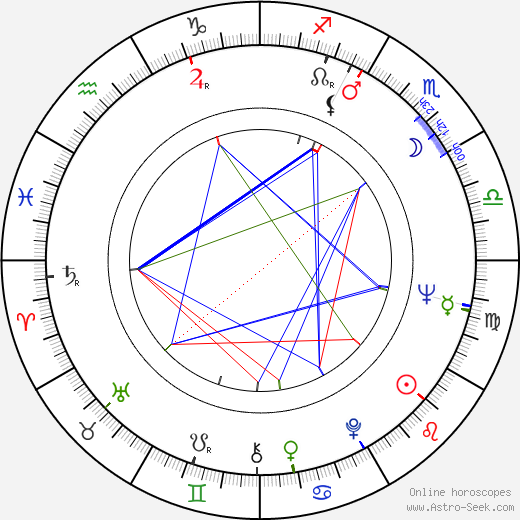 Carol Eve Rossen birth chart, Carol Eve Rossen astro natal horoscope, astrology