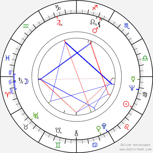 Connie Mason день рождения гороскоп, Connie Mason Натальная карта онлайн