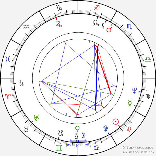 John Barrett astro natal birth chart, John Barrett horoscope, astrology