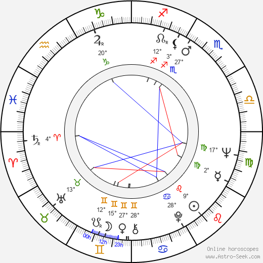Kalevi Liski birth chart, biography, wikipedia 2018, 2019
