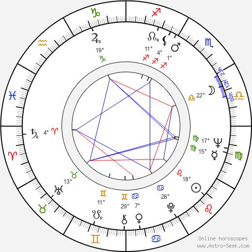 Kip King birth chart, biography, wikipedia 2019, 2020