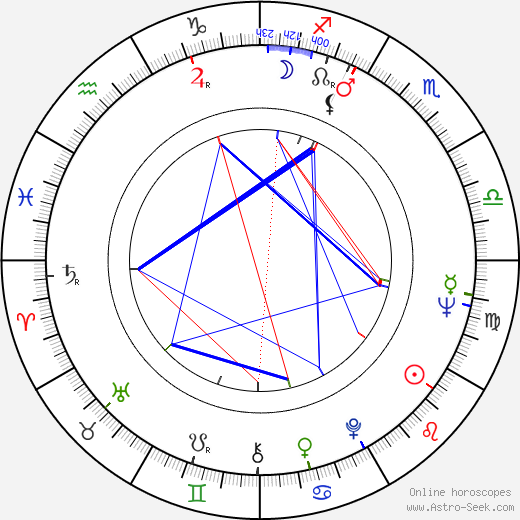 Lorraine Gary astro natal birth chart, Lorraine Gary horoscope, astrology
