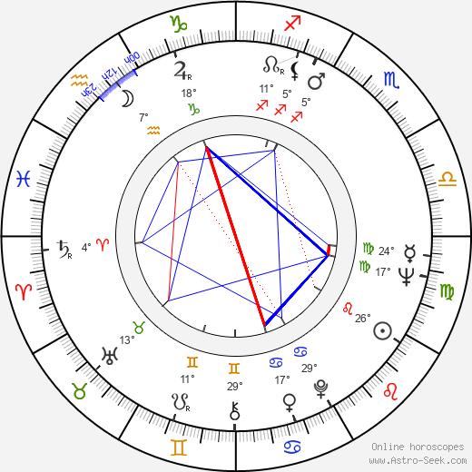 Stelvio Cipriani birth chart, biography, wikipedia 2019, 2020