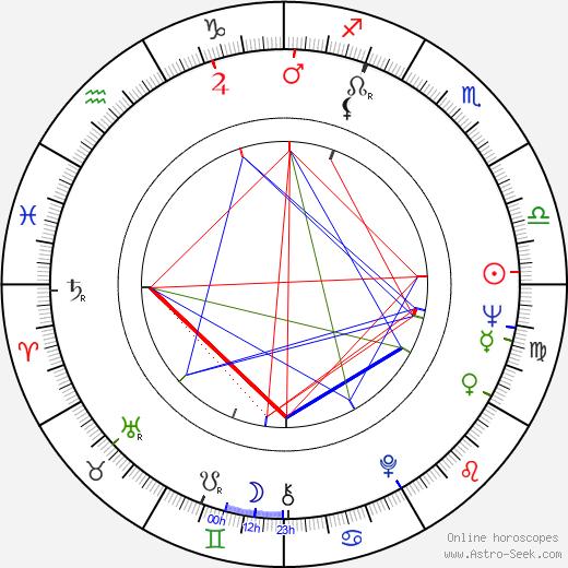 Amasi Damiani birth chart, Amasi Damiani astro natal horoscope, astrology