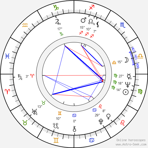 Cüneyt Arkin birth chart, biography, wikipedia 2017, 2018