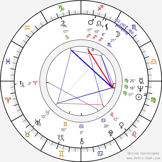 Daniel Defert birth chart, biography, wikipedia 2018, 2019