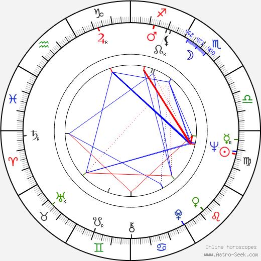 Daniel Defert astro natal birth chart, Daniel Defert horoscope, astrology