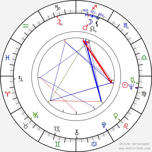 Daniela Rocca birth chart, Daniela Rocca astro natal horoscope, astrology