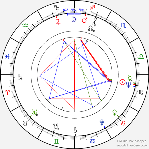 Don Bluth birth chart, Don Bluth astro natal horoscope, astrology