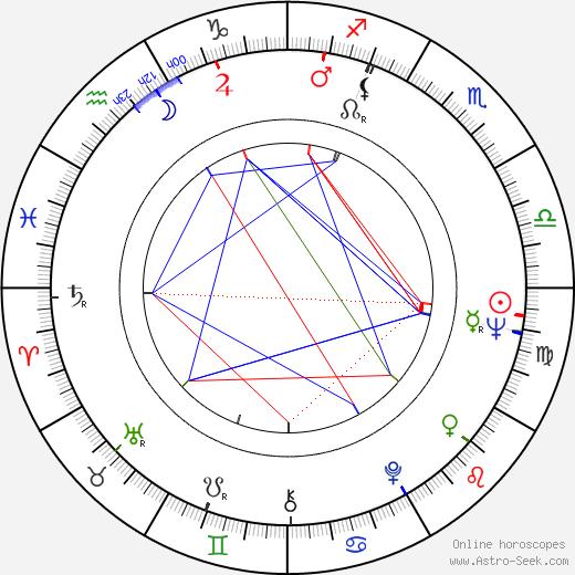 Eero Keskitalo birth chart, Eero Keskitalo astro natal horoscope, astrology