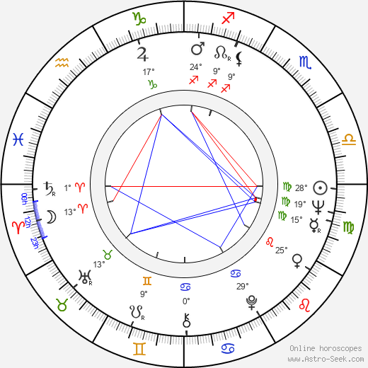 Eugene A. Miller birth chart, biography, wikipedia 2019, 2020