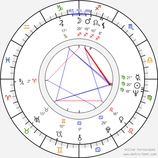 Fred Silverman birth chart, biography, wikipedia 2020, 2021