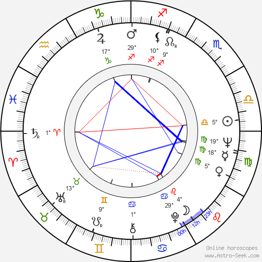 Garry Little birth chart, biography, wikipedia 2019, 2020