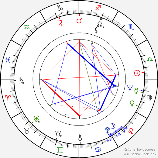 Garry Little astro natal birth chart, Garry Little horoscope, astrology