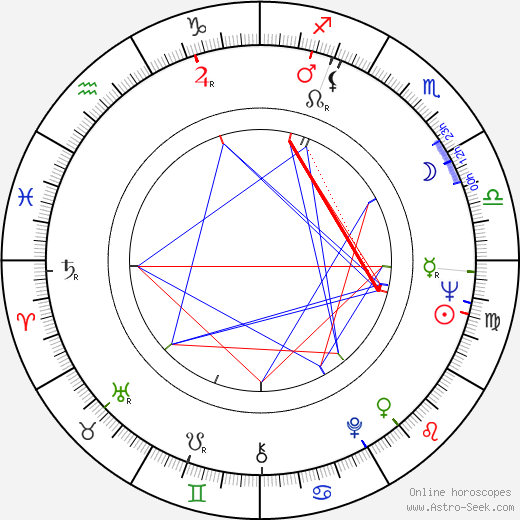 Gillian Berrie birth chart, Gillian Berrie astro natal horoscope, astrology