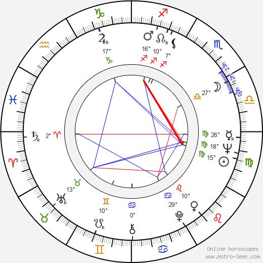 Helga Hahnemann birth chart, biography, wikipedia 2019, 2020