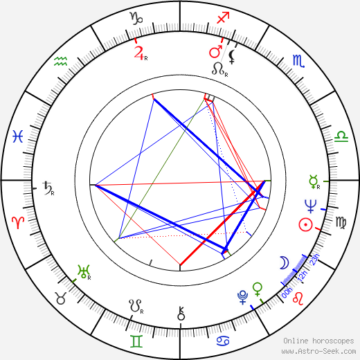 Henri Czarniak tema natale, oroscopo, Henri Czarniak oroscopi gratuiti, astrologia