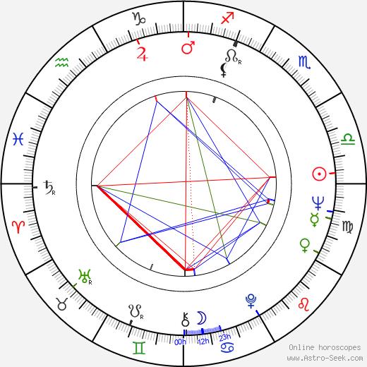 José Sacristán astro natal birth chart, José Sacristán horoscope, astrology
