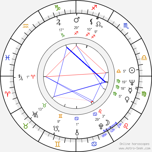Juhani Raiskinen birth chart, biography, wikipedia 2017, 2018