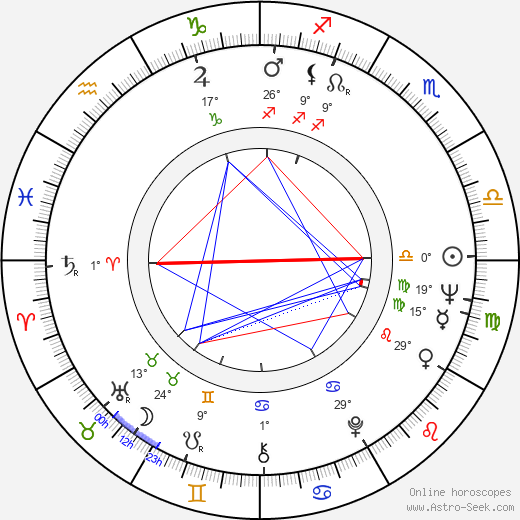 Kevin Connor birth chart, biography, wikipedia 2020, 2021