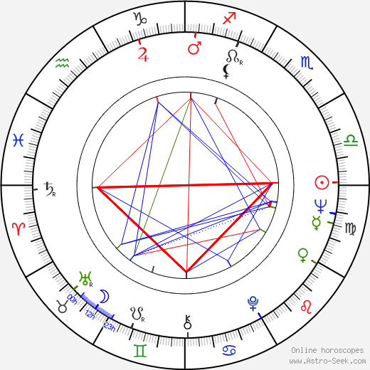 Kevin Connor birth chart, Kevin Connor astro natal horoscope, astrology