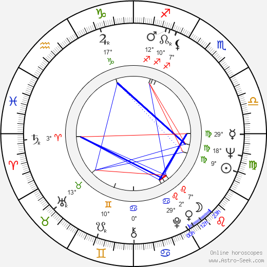 Kristina Adolphson birth chart, biography, wikipedia 2019, 2020