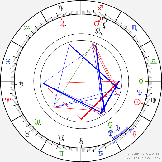 Kristina Adolphson astro natal birth chart, Kristina Adolphson horoscope, astrology