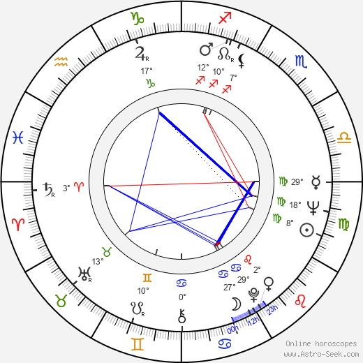 Ron O'Neal birth chart, biography, wikipedia 2019, 2020