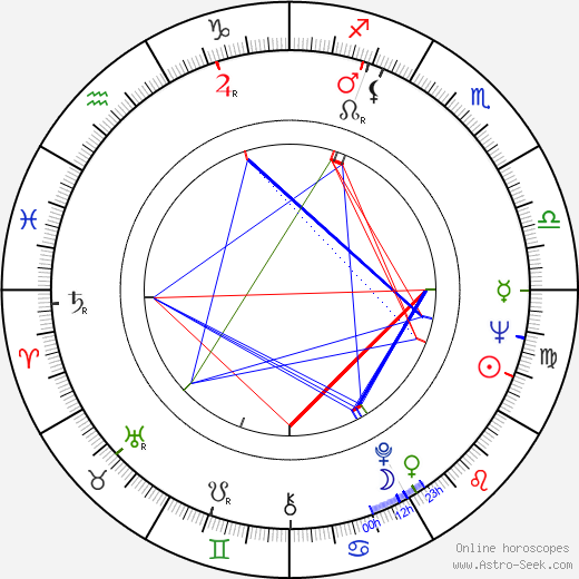 Ron O'Neal astro natal birth chart, Ron O'Neal horoscope, astrology