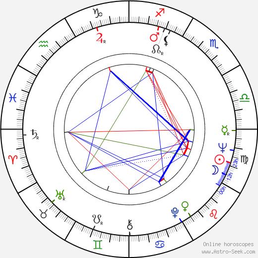 Tarja-Tuulikki Tarsala birth chart, Tarja-Tuulikki Tarsala astro natal horoscope, astrology