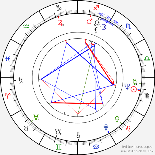 Vladimir Vorobjov tema natale, oroscopo, Vladimir Vorobjov oroscopi gratuiti, astrologia
